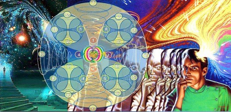 Пробуждение Сознаний произойдёт на Земле в близком будущем, оно удивит вас